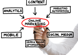 Online Marketing - Rasenberg-Group Limited